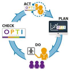 OPTI Graphic